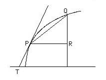 Barrow's differential triangle